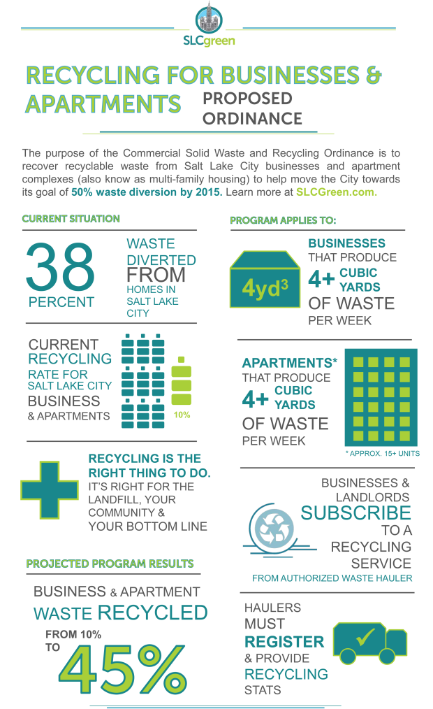 FINAL_BizRecyclingOrd_Infographic