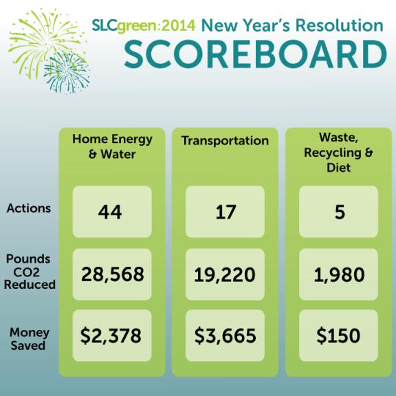 Scoreboard_1-3-2014