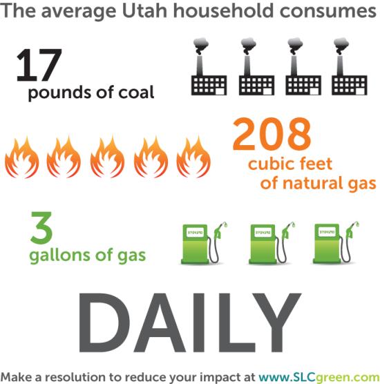 UtahConsumptionGraphic2