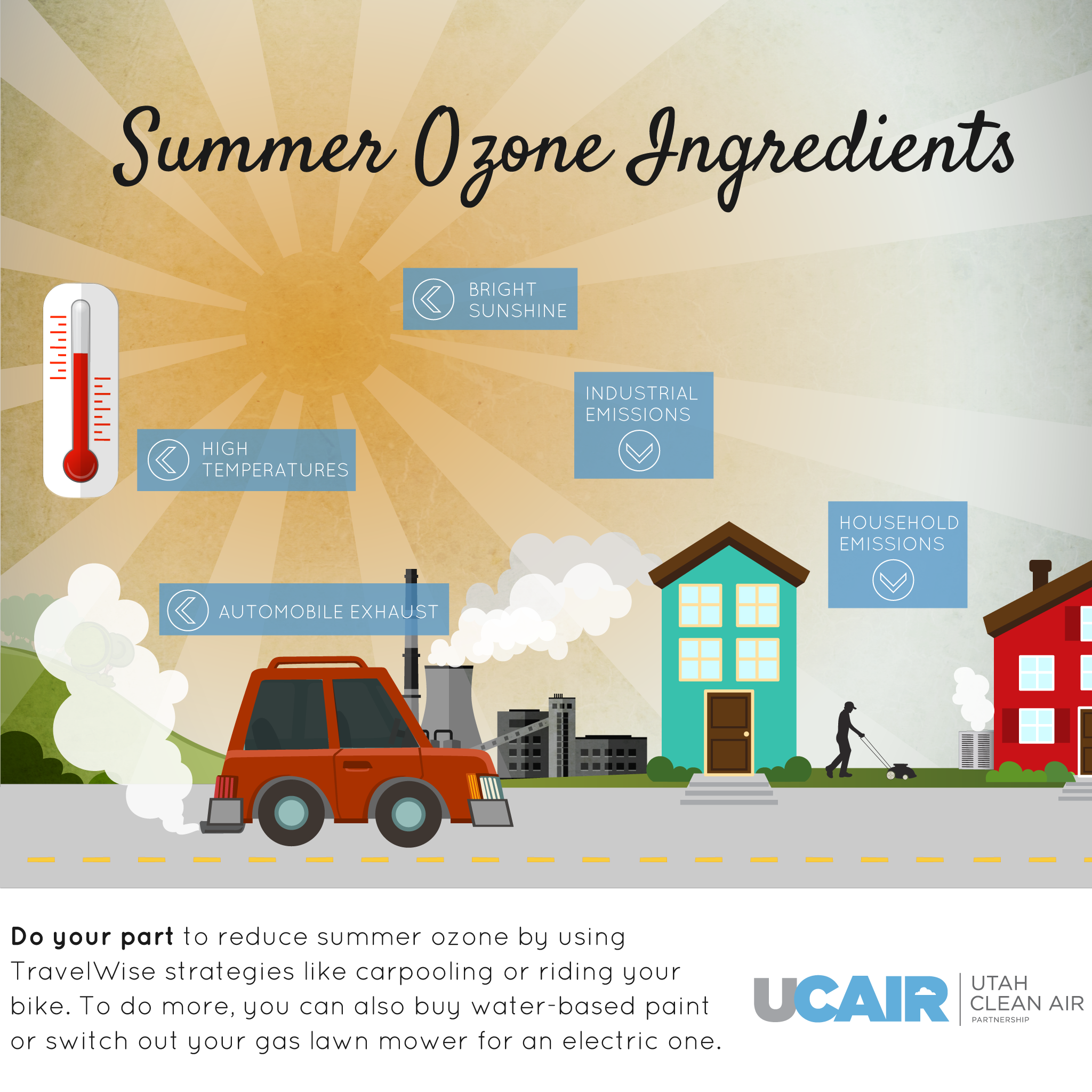 UCAIR_SummerOzoneGraphic
