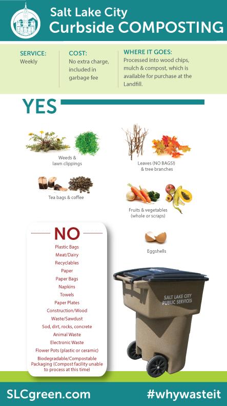 Composting-Segment