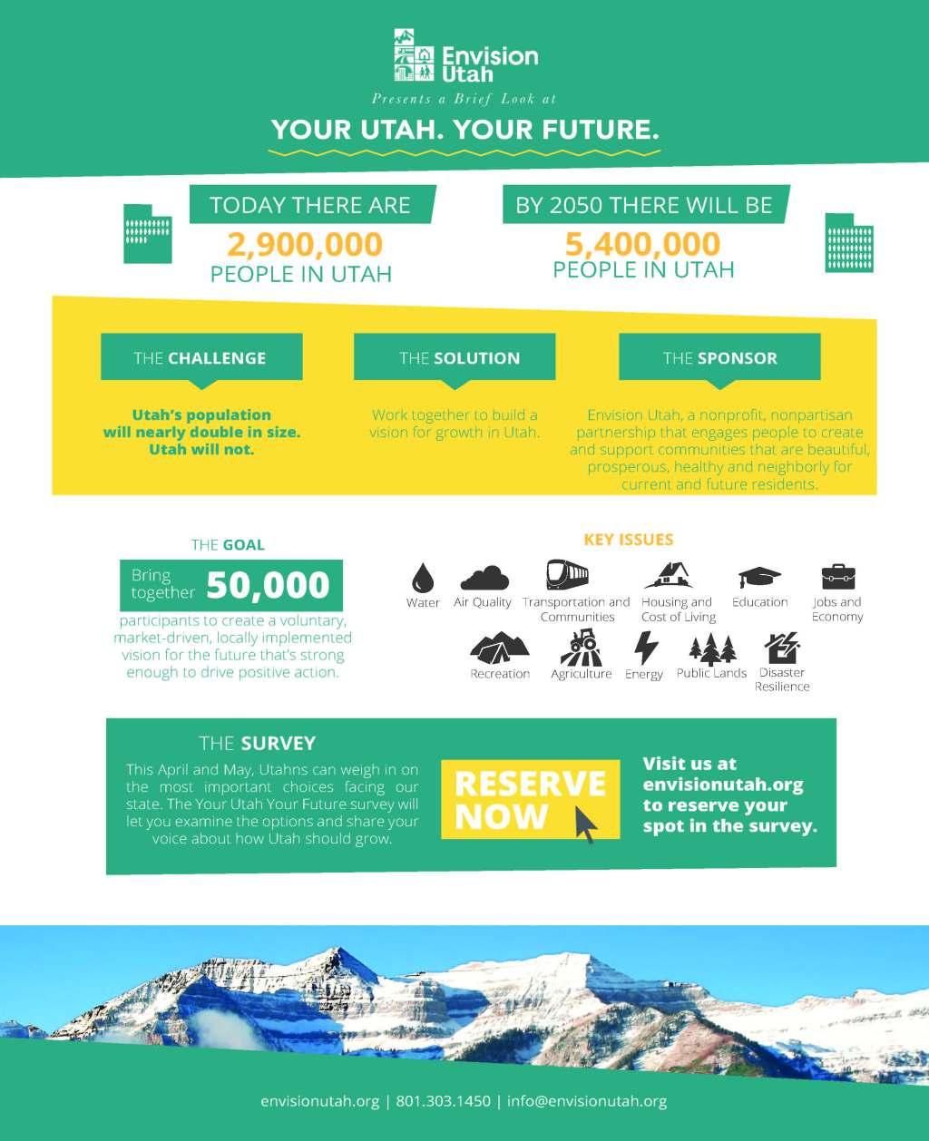 EnvisionUtah - Infographic