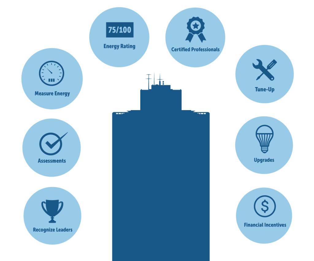 Building-Segments-Graphic-update