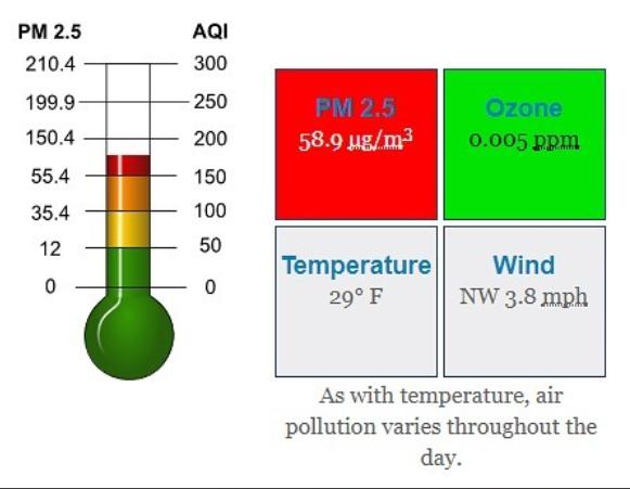 Dec 11 Air Quality