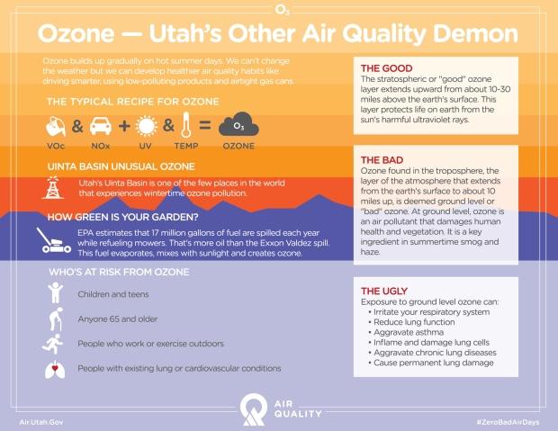 Utah-Ozone-Infographic