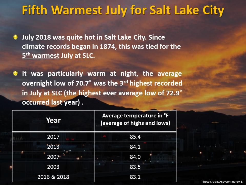 Warm July 2018